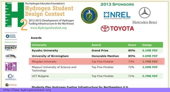 2013年國際氫能學生設計競賽明道大學榮獲第三名